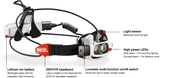 Image of NAO Rechargeable headlamp with self-adjusting lighting - REACTIVE LIGHTING technology