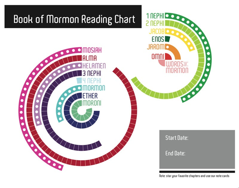 my interest on reading the book of mormon Becoming lds: conversion stories conversion is a process so i just shrugged it off at the time and lost my interest in it they told me to pray about the book of mormon i remember reading it for hours on end.