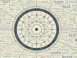 Image of Horoscoped