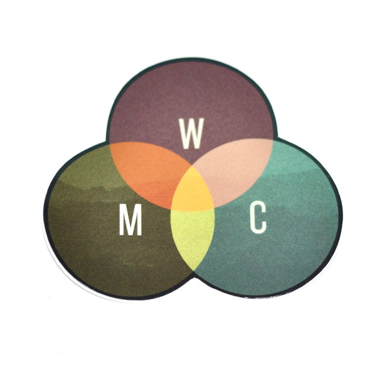 Image of WMC Sticker