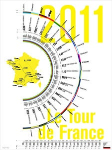 Image of 2011 Tour de France Print
