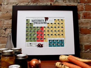 Image of The Periodic Table of Waterbath Preserving ~ Archival Print