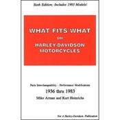 Image of What Fits What On Harley-Davidson Motorcycles Book