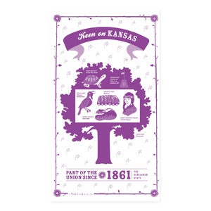 Image of Kansas State Towel