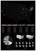 Image of Baseball Losers by City: 1903-2012