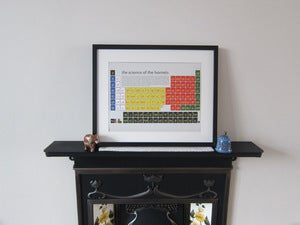 Image of Watford FC - the Science of the Hornets