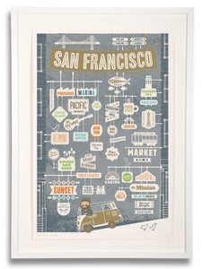 Image of San Francisco City Print